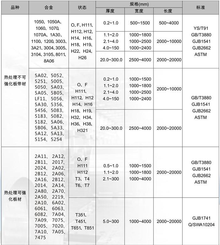 进口铝棒2024铝圆材料报价