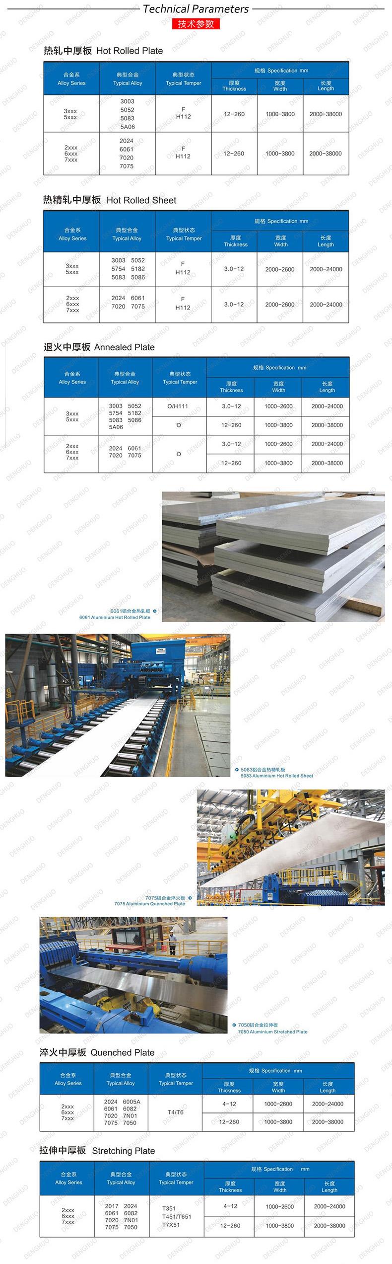 技术铝板.jpg