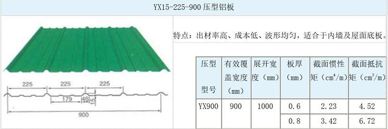 2.200压型铝板900型.jpg