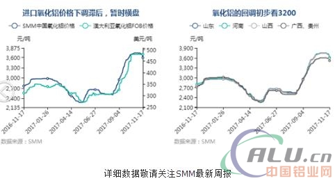 氧化铝&煤炭价格支撑消弱 铝价强势不在?