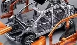 袁永达:汽车轻量化发展趋势为铝行业注入新动能