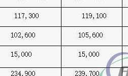 丸红:日本11月铝库存较上月下滑2%