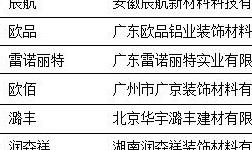 """""""2017年度中国铝单板十大品牌总评榜""""荣耀揭晓"""