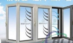 维朗门窗工厂大革新 化挑战为机遇开拓门窗市场新蓝海
