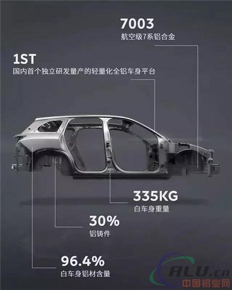 """蔚来ES8真情告白:96.4%,我和较佳伴""""铝""""不得不说的故事"""