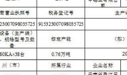 关于对云南铝业股份鹤庆项目电解铝产能置换方案的公示