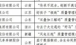 南海质量品牌建设新高度 坚美再度入选中国质量奖提名奖建议名单!