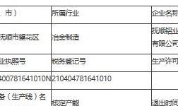 中国铝业股电解铝建设项目产能置换方案公示