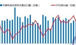 """美商务部针对中国普通合金铝板""""双反""""进展解读"""
