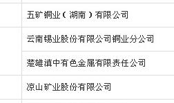 第四批符合《铜冶炼行业规范条件》企业名单公布 含7家企业