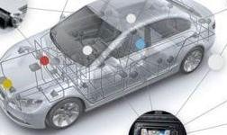 北京市智能网联汽车创新行动方案将正式发布