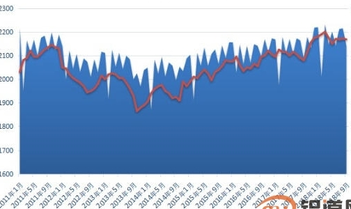 IAI:全球原铝产量停止反弹 日均产量小幅回落