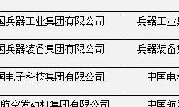 95家中央企业组团参加首届进博会 中铝集团、中国五矿等企业入选