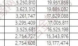 2018年9月中国铝合金车轮出口情况简析