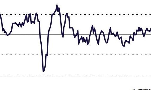 中国10月财新制造业PMI50.1 就业指数小幅恢复