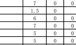 2019年进一步降税的进口铝产品协定税率表