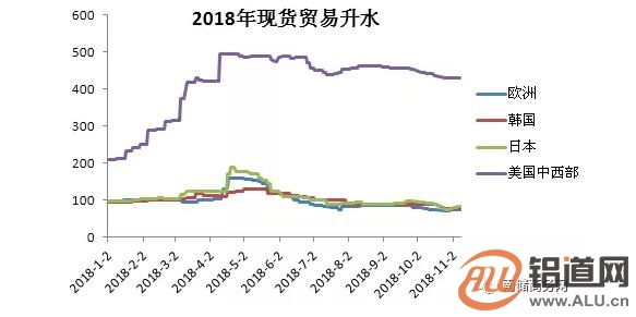 车市疲弱冲击全球铝需求,海外库存降速减慢