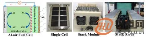 3kW!我国研制出石墨烯基铝燃料电池发电系统