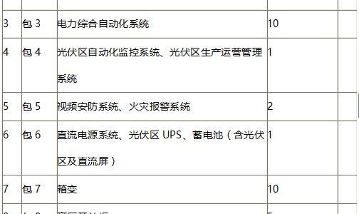 河北京电电力建设有限公司天津项目16.848MW分布式光伏发电项目工程物资招标采购