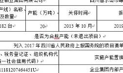 云南其亚金属有限公司绿色低碳水电铝加工一体化项目产能置换方案公示