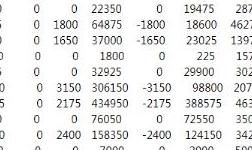 铝库存再降11,275吨 仍然集中在亚洲仓库