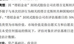 """华钰矿业:对拟公开发行A股可转换公司债券所涉及到的""""塔铝金业""""进行评估"""