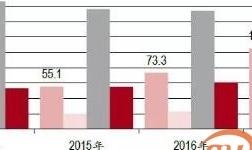 重卡销量暴涨50%,明泰铝业车用铝合金板订单大幅攀升