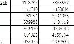 2018年3月中国铝合金车轮出口情况简析