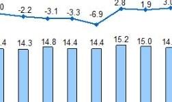 统计局:5月十种有色金属产量455万吨