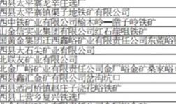 唐山226家金属非金属矿山企业停产通告