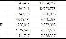 2018年5月中国铝合金车轮出口情况简析