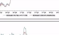 中国有色金属产业研究年度报告及展望