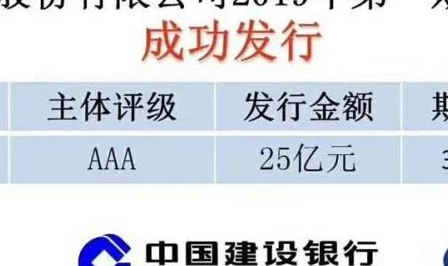 金川集团发行2019年第 一期25亿元中期票 据