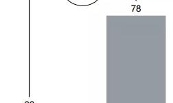 美铝预计:2019铝土矿、氧化铝过剩 原铝短缺 铝价低迷长期不可持续