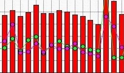 AM统计:12月份中国氟化铝生产商产销率降至94.71%