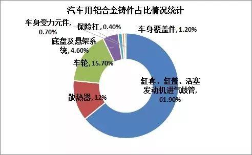 2019年8月中国铝合金车轮出口情况简析