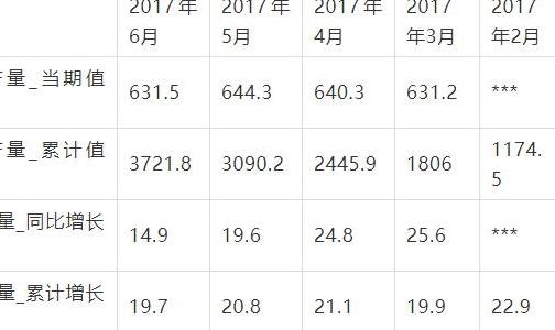 中国高纯氧化铝市场分析与投资前景研究报告
