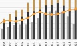 高質量發展中的中國鉛鋅工業