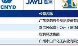 喜讯 || 华建铝业集团再次荣获金轩奖多项大奖