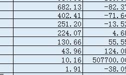 中国9月原铝进口分享数据一览