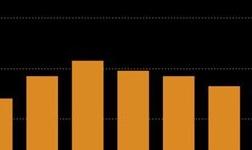 铜矿供应端似乎正出现市场大周期以来*紧张的状态