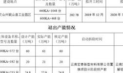 云南工信廳:關于云南宏泰電解鋁建設項目產能置換方案公示