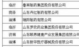 龍口南山鋁業代表新材料產業上榜省級名單