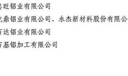 """南山铝业、山东宏桥入选""""中国铝板带材十强企业"""""""