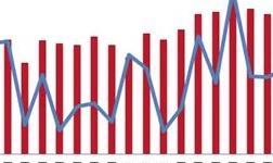 10月中國鋁土礦進口數據分析