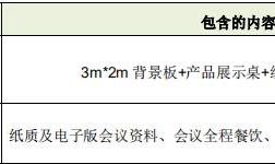 2020 中国交通产业智造大会-预告函