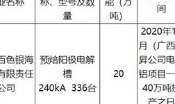广西银海铝业置换20万吨电解铝产能至广西华�N