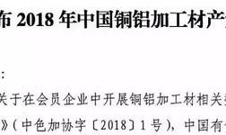 关于发布2018年中国铜铝加工材产量的通报