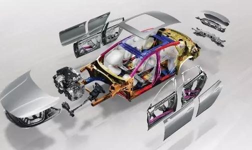 国内汽车车身轻量化将带来用铝黄金期