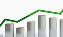 高盛: 中国市场调研及金属走势预测